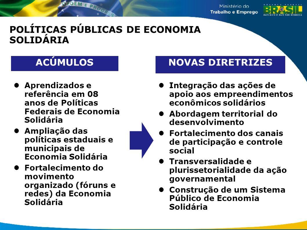 ACÚMULOS Aprendizados e referência em 08 anos de Políticas Federais de Economia Solidária Ampliação das políticas estaduais e municipais de Economia S