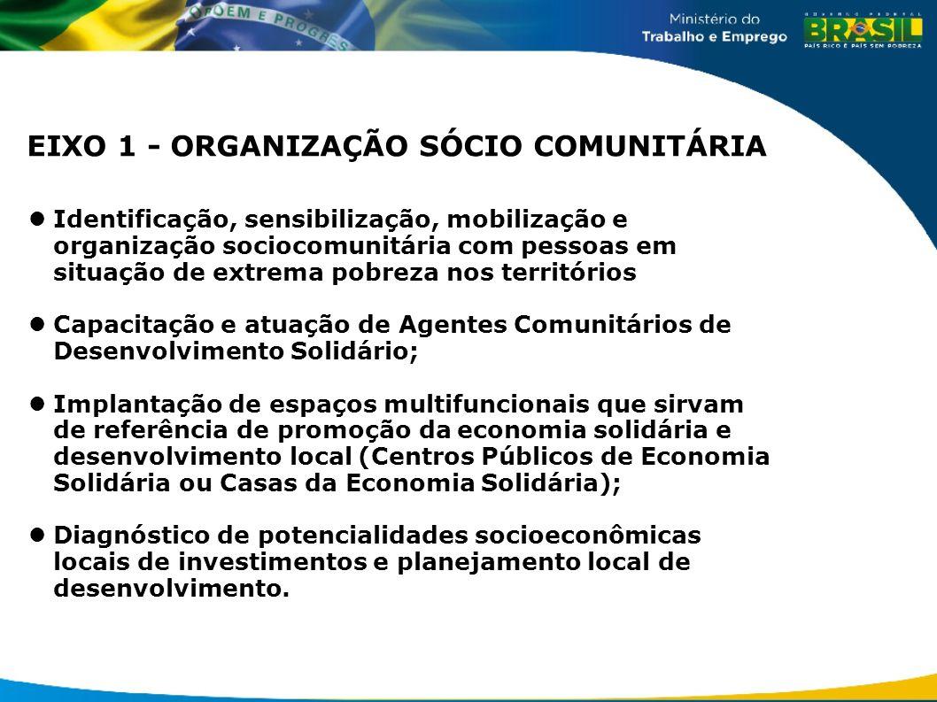 EIXO 2 – FORMAÇÃO E ASSESSORIA TÉCNICA Formação para as iniciativas de economia popular solidária; Incubação e assistência técnica para empreendimentos econômicos solidários e redes de cooperação.