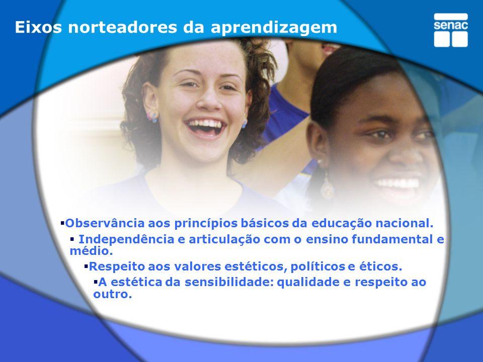 Observância aos princípios básicos da educação nacional. Independência e articulação com o ensino fundamental e médio. Respeito aos valores estéticos,