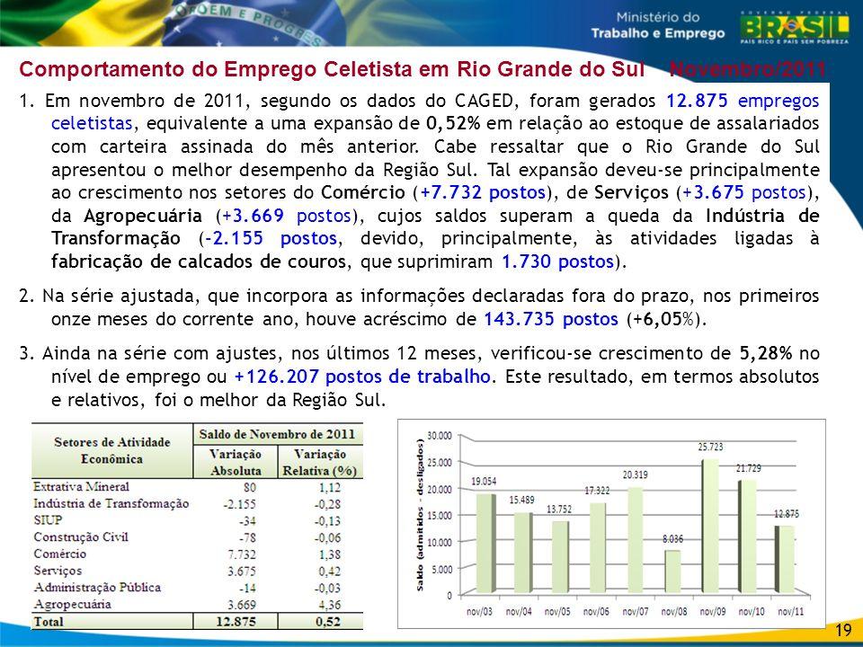 19 Comportamento do Emprego Celetista em Rio Grande do Sul Novembro/2011 1. Em novembro de 2011, segundo os dados do CAGED, foram gerados 12.875 empre