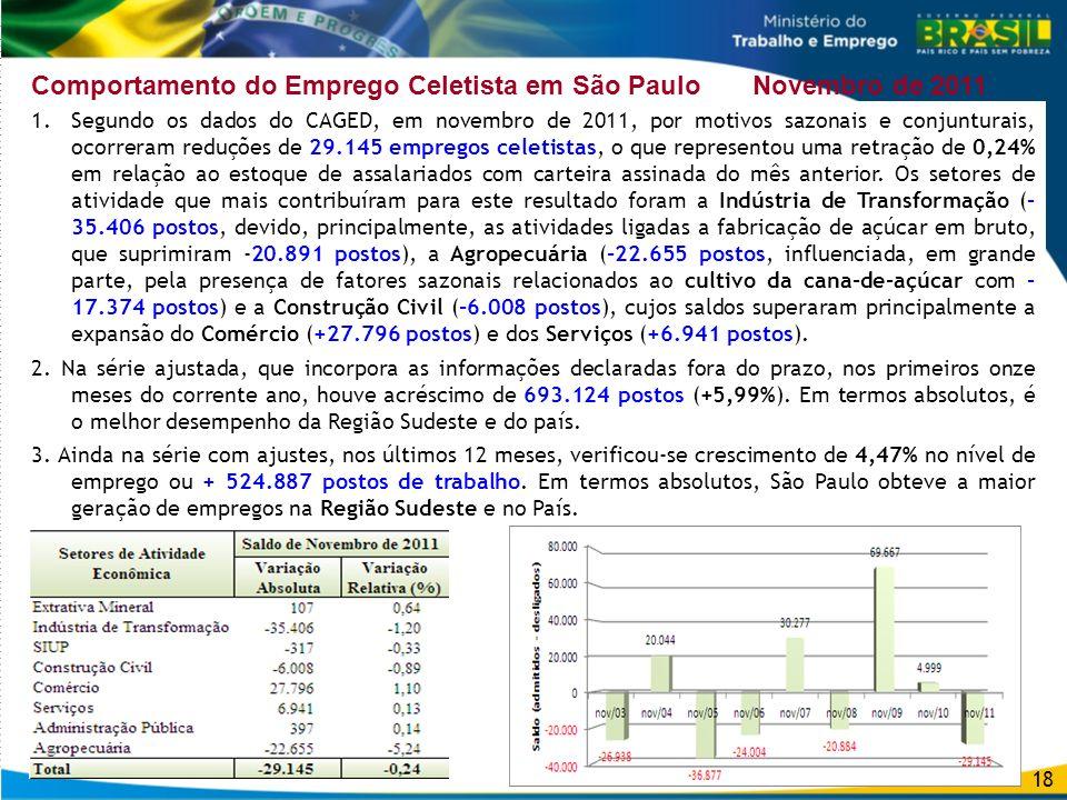18 Comportamento do Emprego Celetista em São Paulo Novembro de 2011 1.Segundo os dados do CAGED, em novembro de 2011, por motivos sazonais e conjuntur
