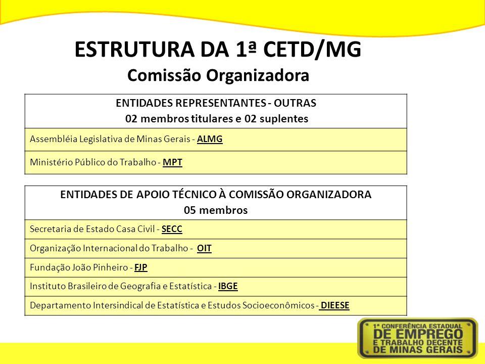 ESTRUTURA DA 1ª CETD/MG Comissão Organizadora ENTIDADES REPRESENTANTES - OUTRAS 02 membros titulares e 02 suplentes Assembléia Legislativa de Minas Ge