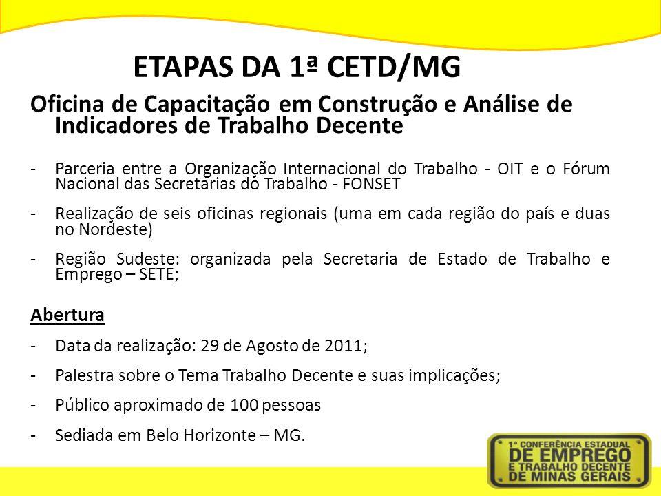 ETAPAS DA 1ª CETD/MG Oficina de Capacitação em Construção e Análise de Indicadores de Trabalho Decente -Parceria entre a Organização Internacional do