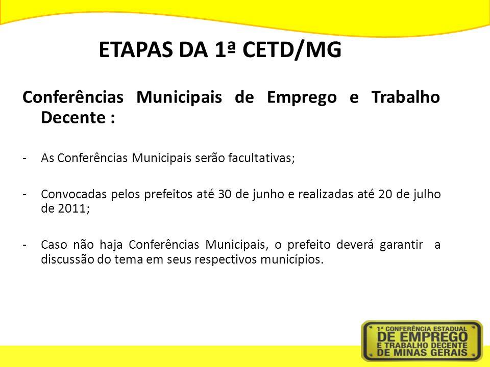 ETAPAS DA 1ª CETD/MG Conferências Municipais de Emprego e Trabalho Decente : -As Conferências Municipais serão facultativas; -Convocadas pelos prefeit