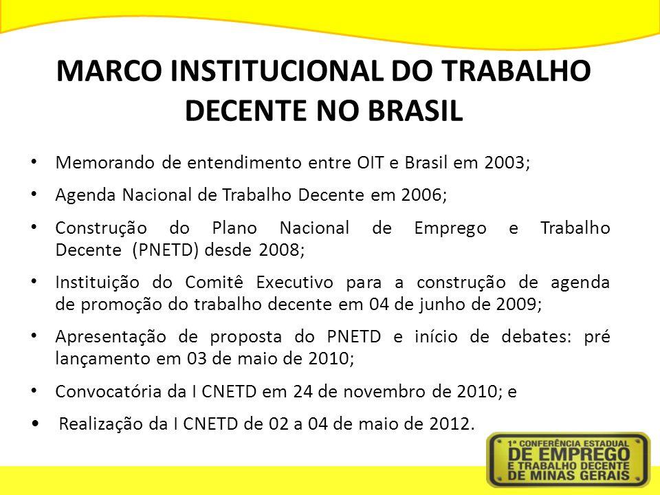 MARCO INSTITUCIONAL DO TRABALHO DECENTE NO BRASIL Memorando de entendimento entre OIT e Brasil em 2003; Agenda Nacional de Trabalho Decente em 2006; Construção do Plano Nacional de Emprego e Trabalho Decente (PNETD) desde 2008; Instituição do Comitê Executivo para a construção de agenda de promoção do trabalho decente em 04 de junho de 2009; Apresentação de proposta do PNETD e início de debates: pré lançamento em 03 de maio de 2010; Convocatória da I CNETD em 24 de novembro de 2010; e Realização da I CNETD de 02 a 04 de maio de 2012.