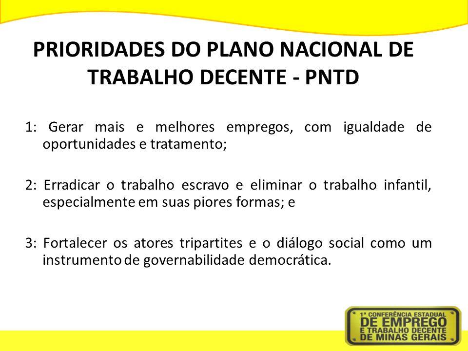 PRIORIDADES DO PLANO NACIONAL DE TRABALHO DECENTE - PNTD 1: Gerar mais e melhores empregos, com igualdade de oportunidades e tratamento; 2: Erradicar