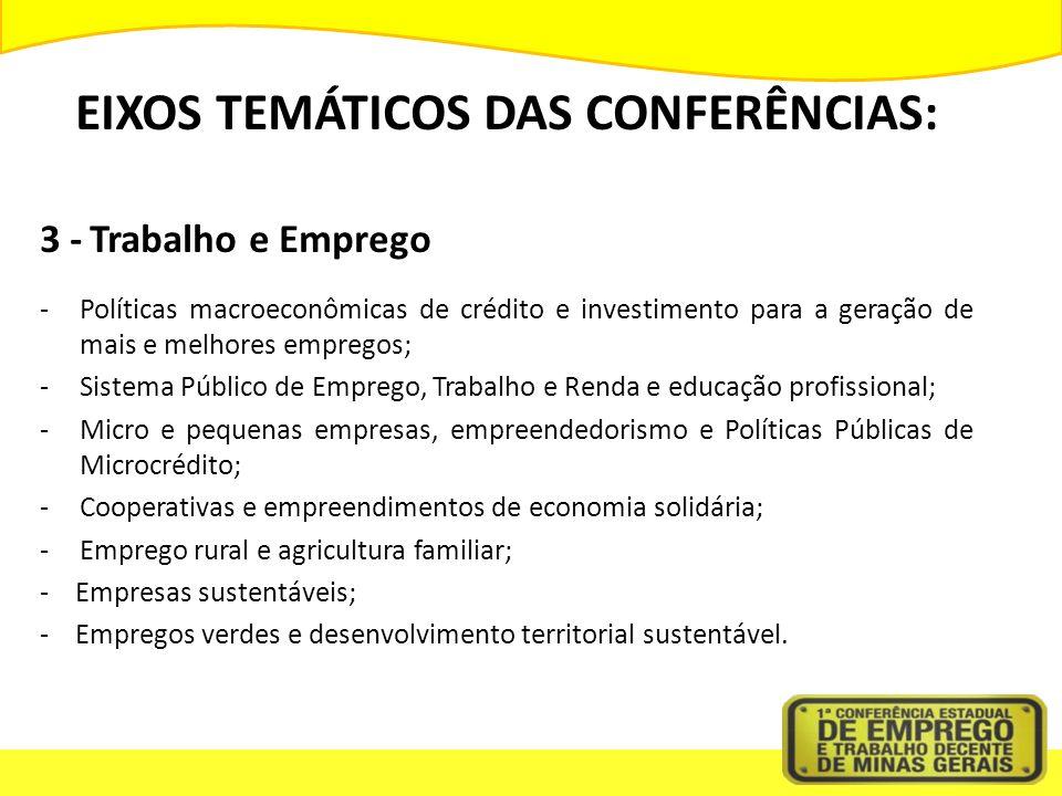 EIXOS TEMÁTICOS DAS CONFERÊNCIAS: 3 - Trabalho e Emprego -Políticas macroeconômicas de crédito e investimento para a geração de mais e melhores empreg