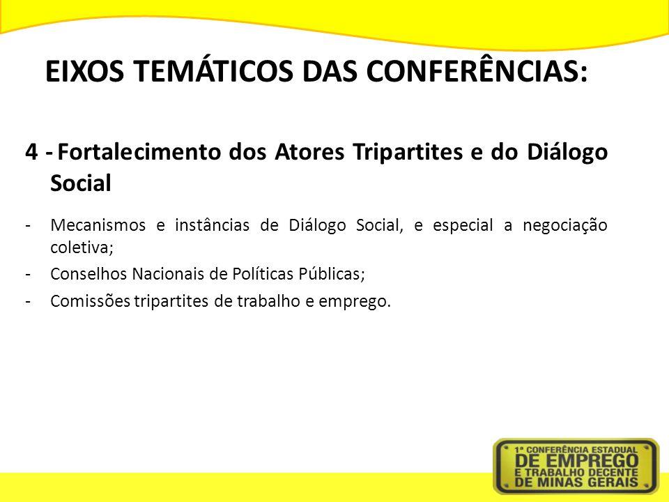 EIXOS TEMÁTICOS DAS CONFERÊNCIAS: 4 - Fortalecimento dos Atores Tripartites e do Diálogo Social -Mecanismos e instâncias de Diálogo Social, e especial a negociação coletiva; -Conselhos Nacionais de Políticas Públicas; -Comissões tripartites de trabalho e emprego.