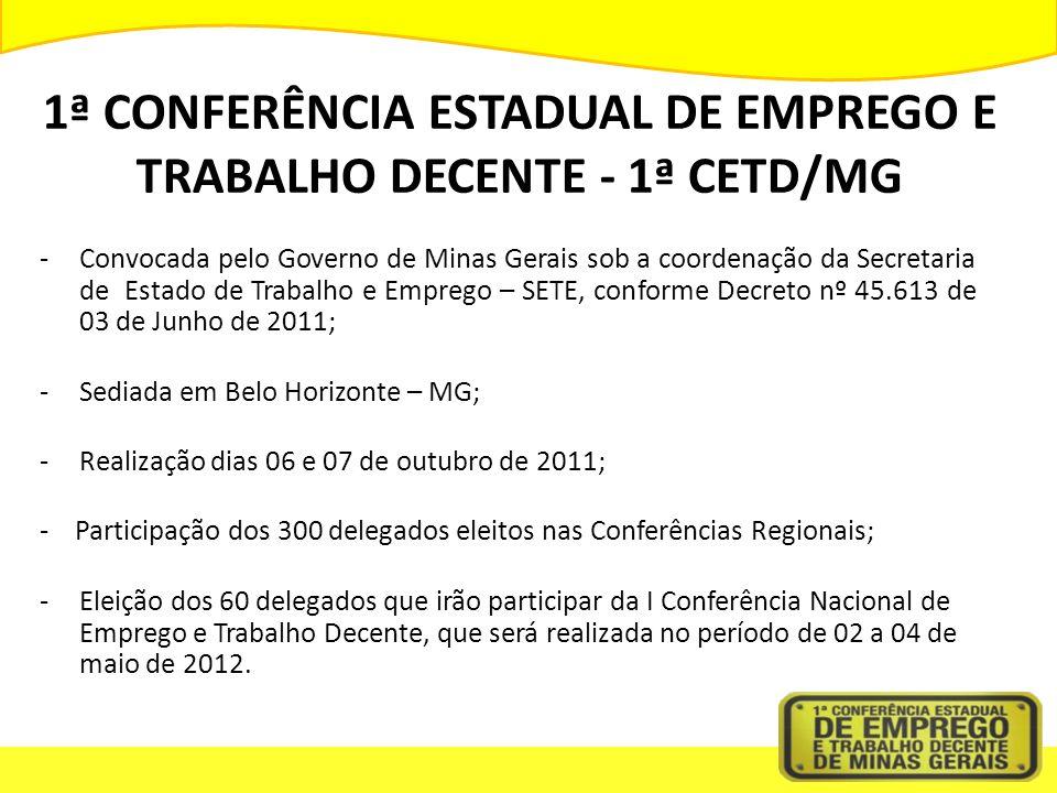 1ª CONFERÊNCIA ESTADUAL DE EMPREGO E TRABALHO DECENTE - 1ª CETD/MG -Convocada pelo Governo de Minas Gerais sob a coordenação da Secretaria de Estado de Trabalho e Emprego – SETE, conforme Decreto nº 45.613 de 03 de Junho de 2011; -Sediada em Belo Horizonte – MG; -Realização dias 06 e 07 de outubro de 2011; - Participação dos 300 delegados eleitos nas Conferências Regionais; -Eleição dos 60 delegados que irão participar da I Conferência Nacional de Emprego e Trabalho Decente, que será realizada no período de 02 a 04 de maio de 2012.