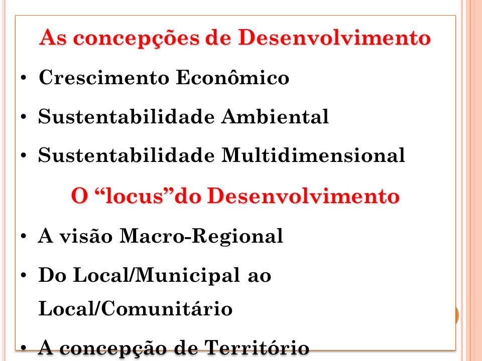 As concepções de Desenvolvimento Crescimento Econômico Sustentabilidade Ambiental Sustentabilidade Multidimensional O locusdo Desenvolvimento A visão