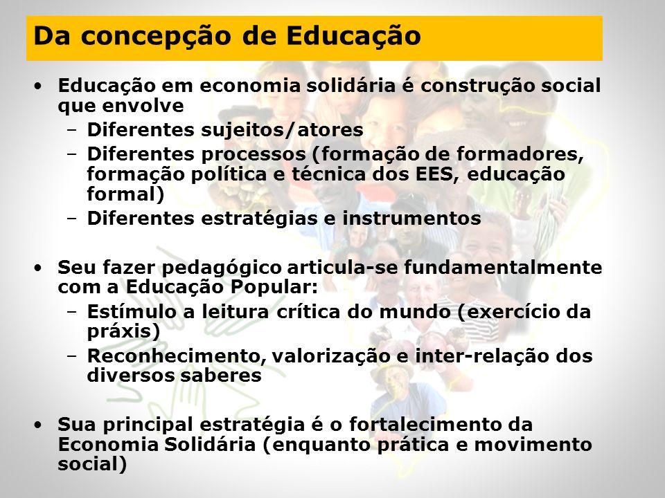 Da concepção de Educação Educação em economia solidária é construção social que envolve –Diferentes sujeitos/atores –Diferentes processos (formação de