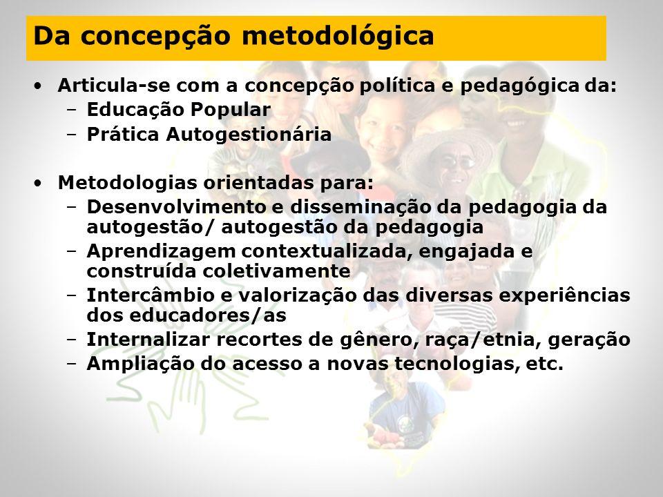 Da concepção metodológica Articula-se com a concepção política e pedagógica da: –Educação Popular –Prática Autogestionária Metodologias orientadas par