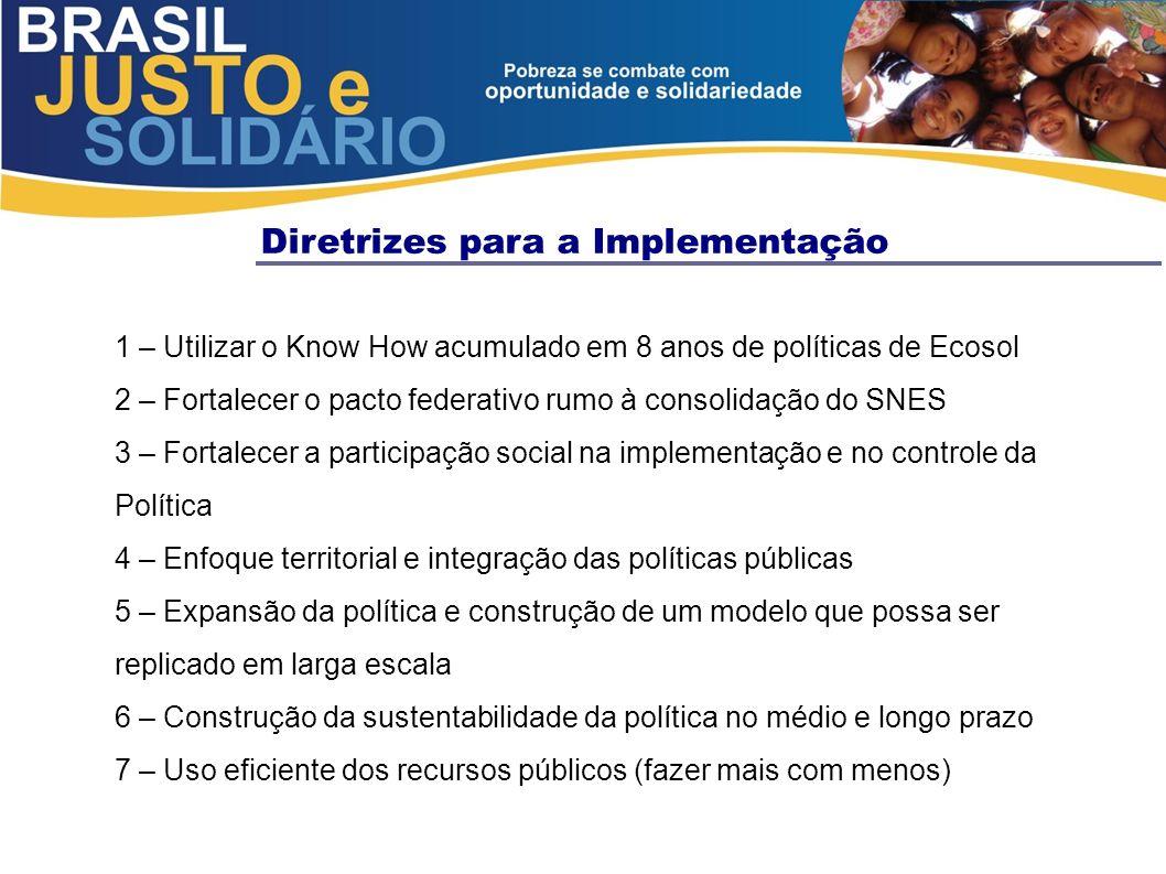 Diretrizes para a Implementação 1 – Utilizar o Know How acumulado em 8 anos de políticas de Ecosol 2 – Fortalecer o pacto federativo rumo à consolidaç