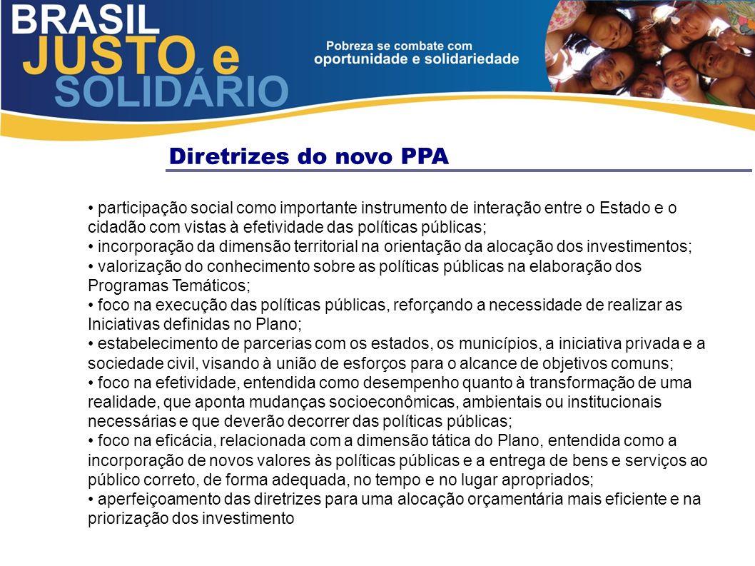 Diretrizes do novo PPA participação social como importante instrumento de interação entre o Estado e o cidadão com vistas à efetividade das políticas