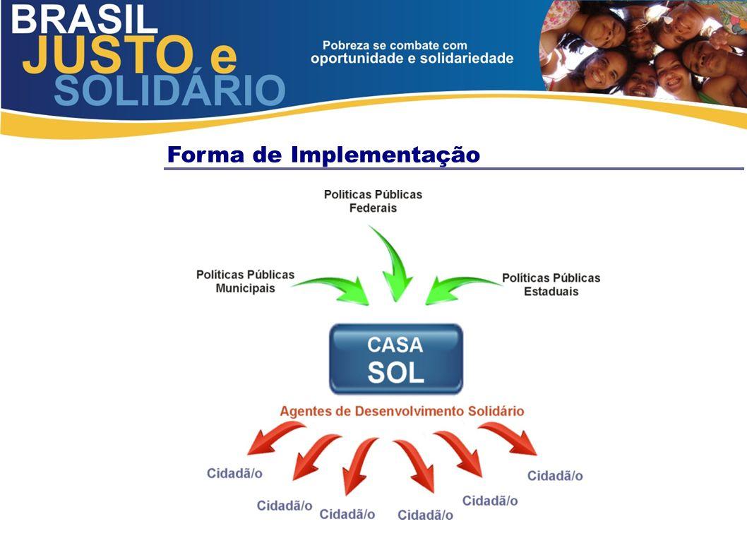 Forma de Implementação