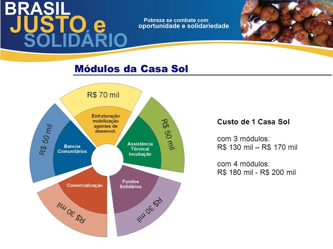 Módulos da Casa Sol Custo de 1 Casa Sol com 3 módulos: R$ 130 mil – R$ 170 mil com 4 módulos: R$ 180 mil - R$ 200 mil