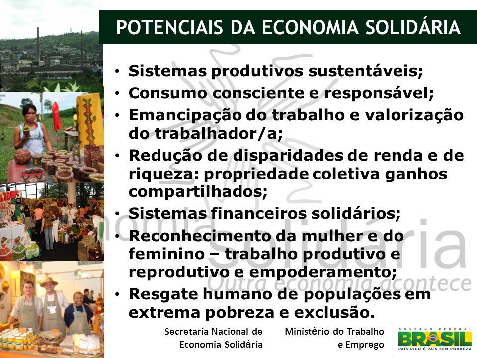Secretaria Nacional de Economia Solid á ria Minist é rio do Trabalho e Emprego Sistemas produtivos sustentáveis; Consumo consciente e responsável; Ema