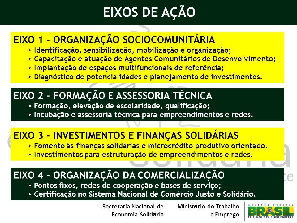 Secretaria Nacional de Economia Solid á ria Minist é rio do Trabalho e Emprego EIXOS DE AÇÃO EIXO 1 – ORGANIZAÇÃO SOCIOCOMUNITÁRIA Identificação, sens