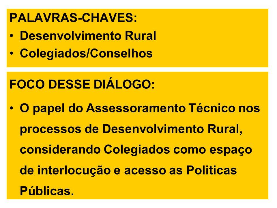 PALAVRAS-CHAVES: Desenvolvimento Rural Colegiados/Conselhos FOCO DESSE DIÁLOGO: O papel do Assessoramento Técnico nos processos de Desenvolvimento Rural, considerando Colegiados como espaço de interlocução e acesso as Politicas Públicas.