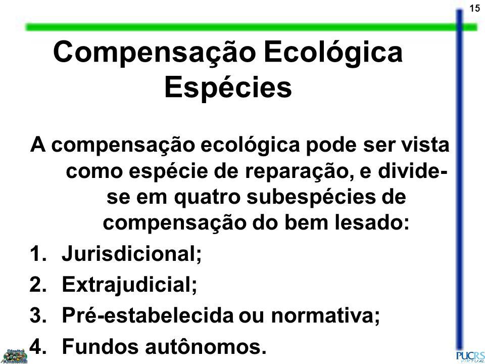 15 Compensação Ecológica Espécies A compensação ecológica pode ser vista como espécie de reparação, e divide- se em quatro subespécies de compensação