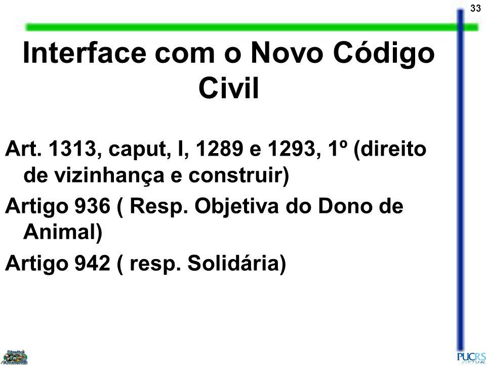 33 Interface com o Novo Código Civil Art. 1313, caput, I, 1289 e 1293, 1º (direito de vizinhança e construir) Artigo 936 ( Resp. Objetiva do Dono de A