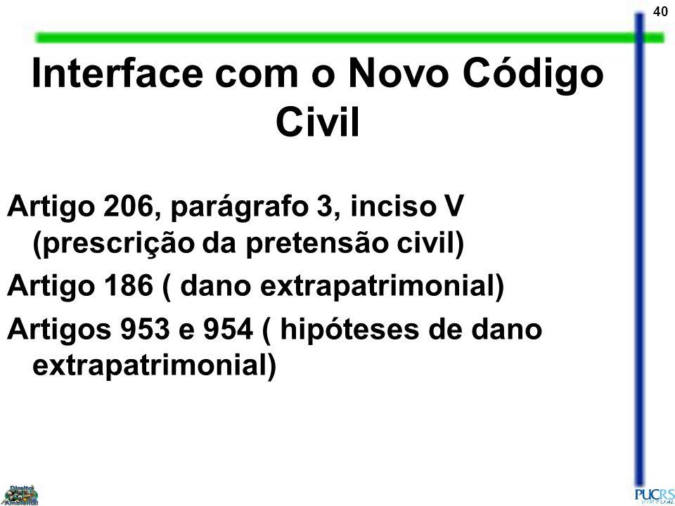 40 Artigo 206, parágrafo 3, inciso V (prescrição da pretensão civil) Artigo 186 ( dano extrapatrimonial) Artigos 953 e 954 ( hipóteses de dano extrapa