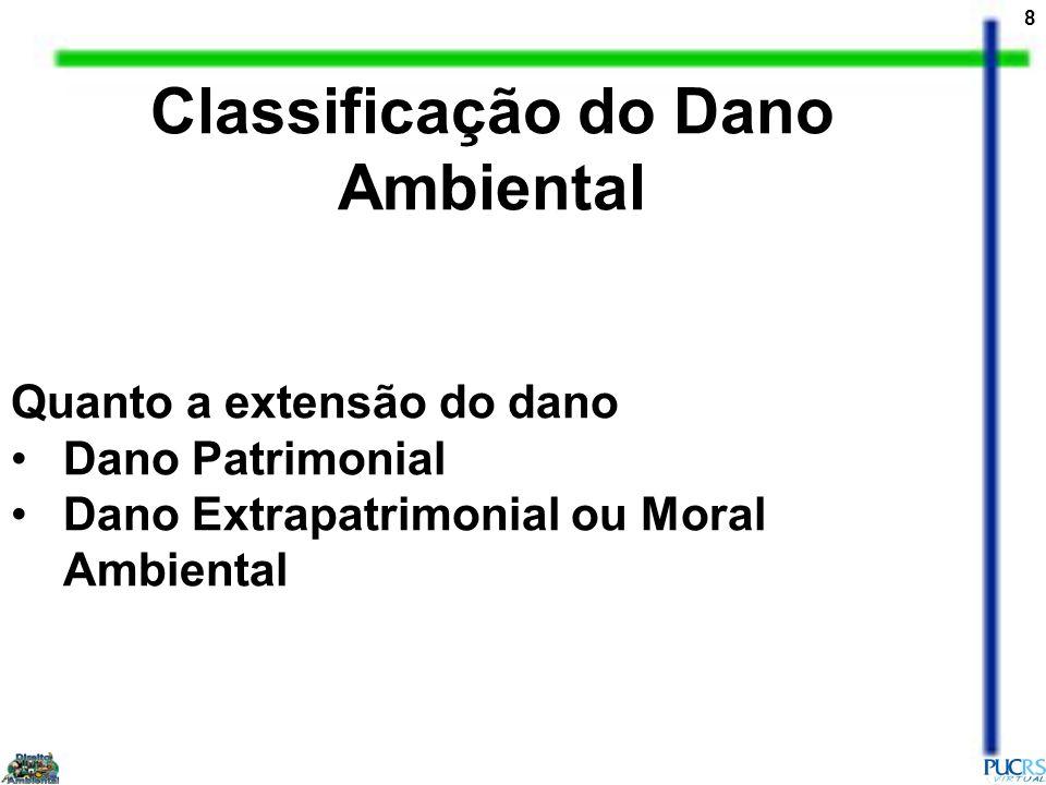 8 Quanto a extensão do dano Dano Patrimonial Dano Extrapatrimonial ou Moral Ambiental Classificação do Dano Ambiental