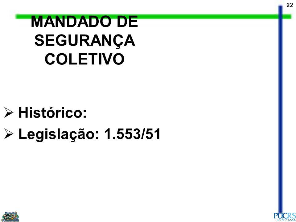 22 MANDADO DE SEGURANÇA COLETIVO Histórico: Legislação: 1.553/51