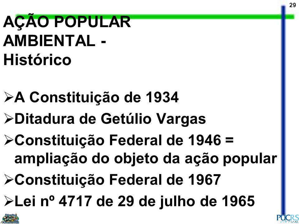 29 AÇÃO POPULAR AMBIENTAL - Histórico A Constituição de 1934 Ditadura de Getúlio Vargas Constituição Federal de 1946 = ampliação do objeto da ação pop