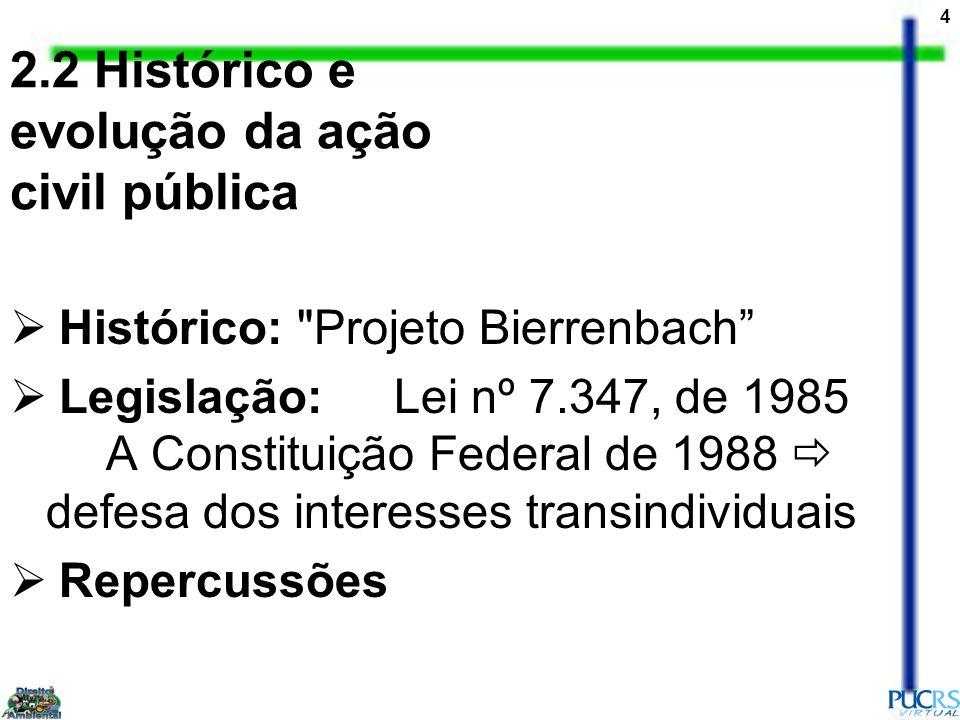 5 Legitimidade (Art.5°): Ministério Público, pessoas jurídicas estatais (Poder Público), autárquicas e paraestatais, associações (2 anos).
