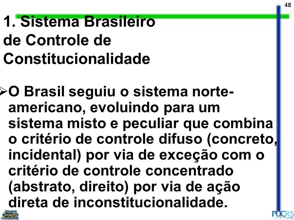 48 1. Sistema Brasileiro de Controle de Constitucionalidade O Brasil seguiu o sistema norte- americano, evoluindo para um sistema misto e peculiar que