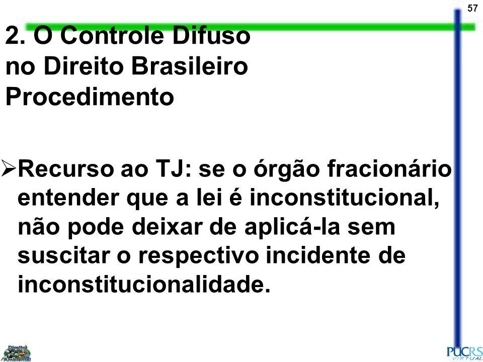 57 2. O Controle Difuso no Direito Brasileiro Procedimento Recurso ao TJ: se o órgão fracionário entender que a lei é inconstitucional, não pode deixa