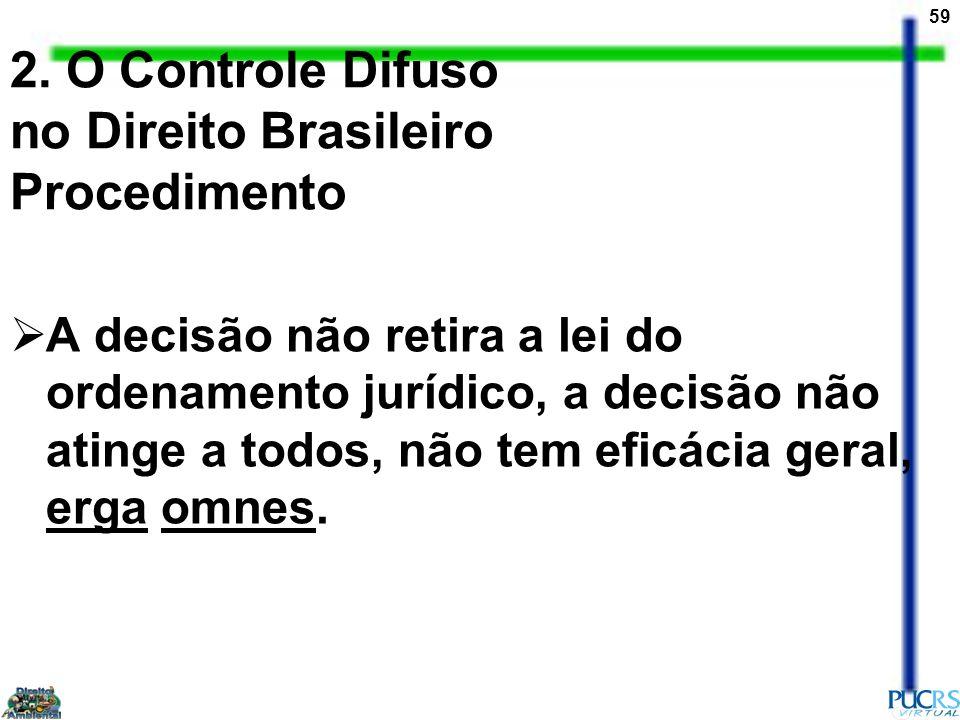 59 2. O Controle Difuso no Direito Brasileiro Procedimento A decisão não retira a lei do ordenamento jurídico, a decisão não atinge a todos, não tem e
