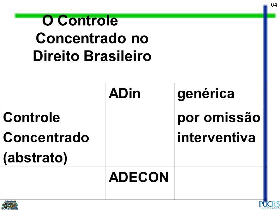64 O Controle Concentrado no Direito Brasileiro ADingenérica Controle Concentrado (abstrato) por omissão interventiva ADECON