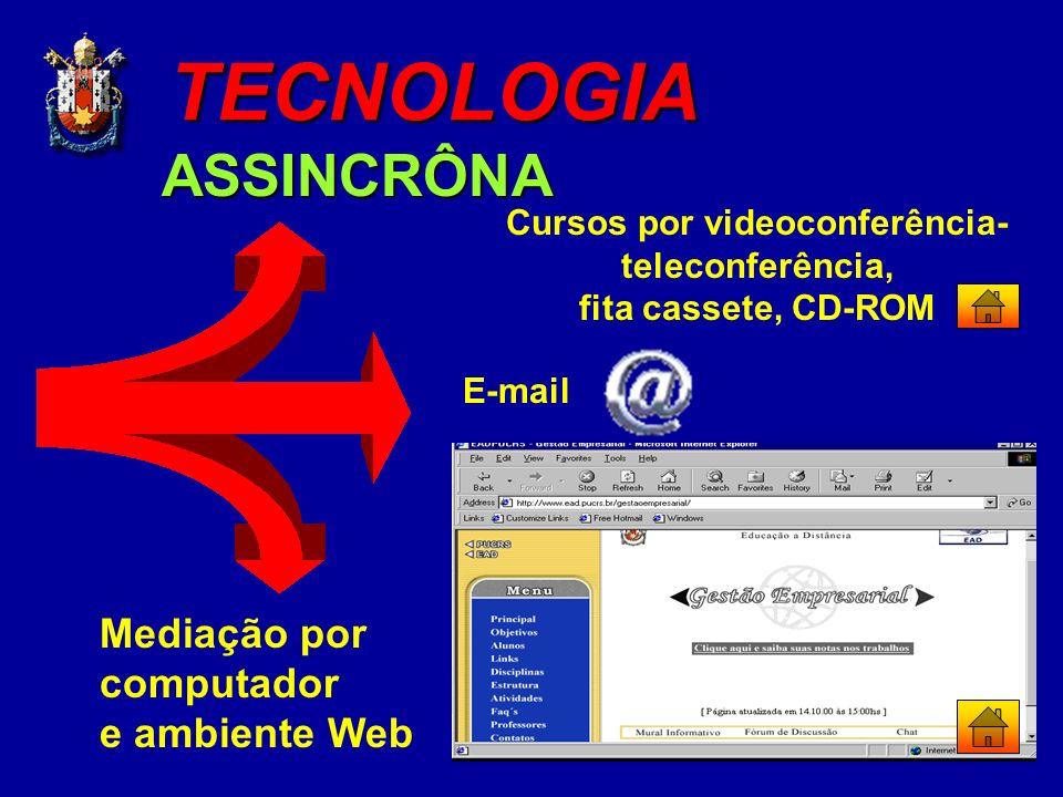 Cursos por videoconferência- teleconferência, fita cassete, CD-ROM ASSINCRÔNA E-mail Mediação por computador e ambiente Web TECNOLOGIA