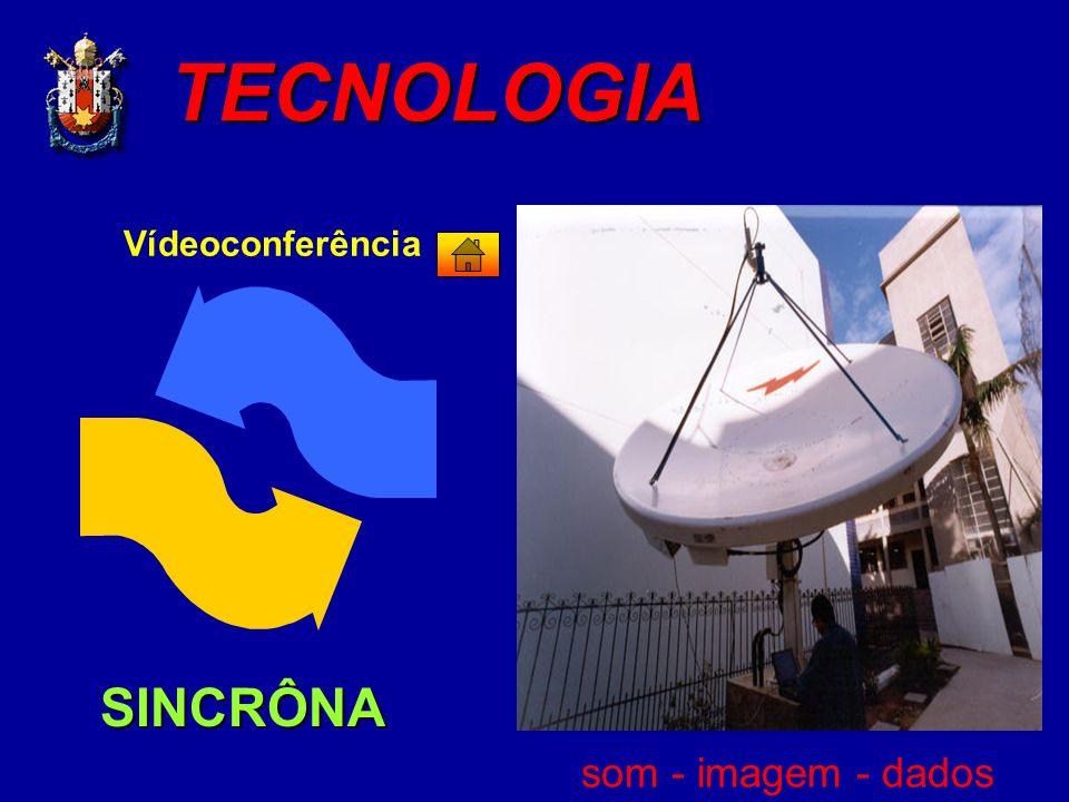 SINCRÔNA Vídeoconferência TECNOLOGIA som - imagem - dados