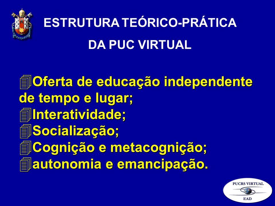 4 Oferta 4 Oferta de educação independente de tempo e lugar; 4 Interatividade; 4 Socialização; 4 Cognição 4 Cognição e metacognição; 4 autonomia 4 aut