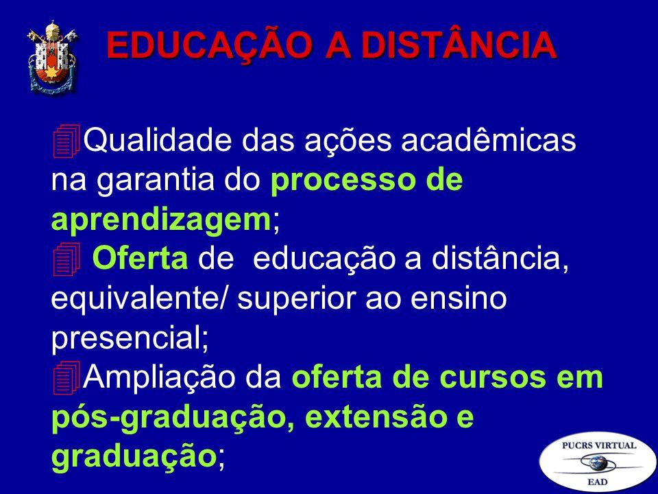EDUCAÇÃO A DISTÂNCIA 4 Qualidade das ações acadêmicas na garantia do processo de aprendizagem; 4 Oferta de educação a distância, equivalente/ superior