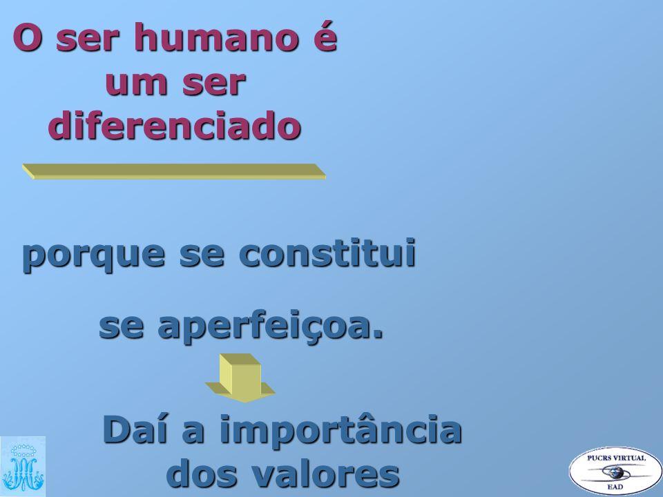 O ser humano é um ser diferenciado Daí a importância dos valores porque se constitui se aperfeiçoa.