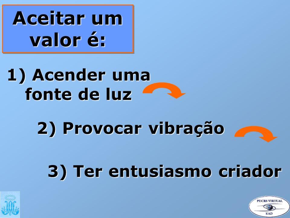 1) Acender uma fonte de luz 2) Provocar vibração 3) Ter entusiasmo criador Aceitar um valor é: