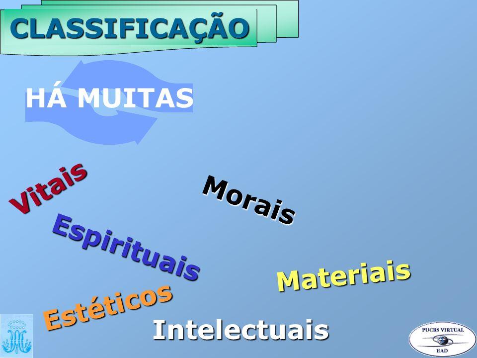 CLASSIFICAÇÃO HÁ MUITAS Vitais Espirituais Materiais Intelectuais Morais Estéticos