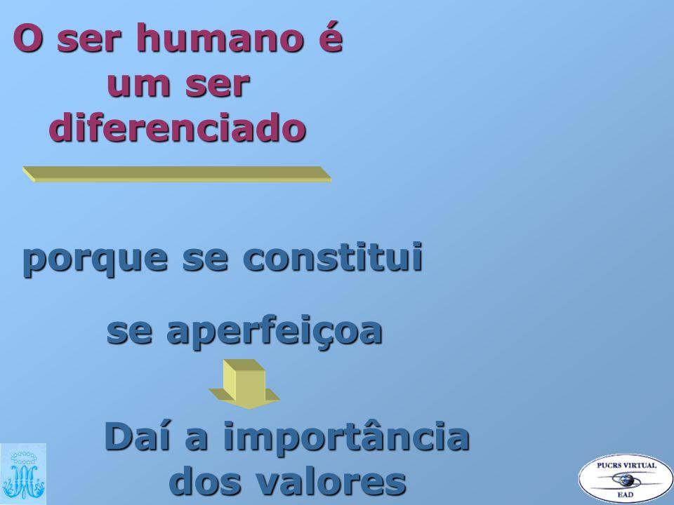 O ser humano é um ser diferenciado Daí a importância dos valores porque se constitui se aperfeiçoa