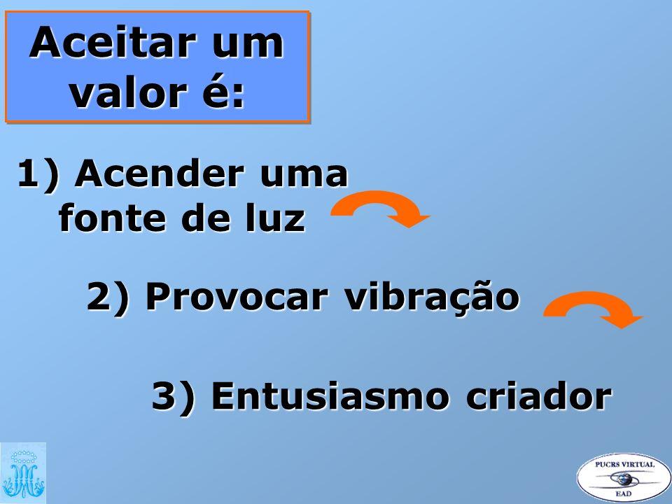 1) Acender uma fonte de luz 2) Provocar vibração 3) Entusiasmo criador Aceitar um valor é: