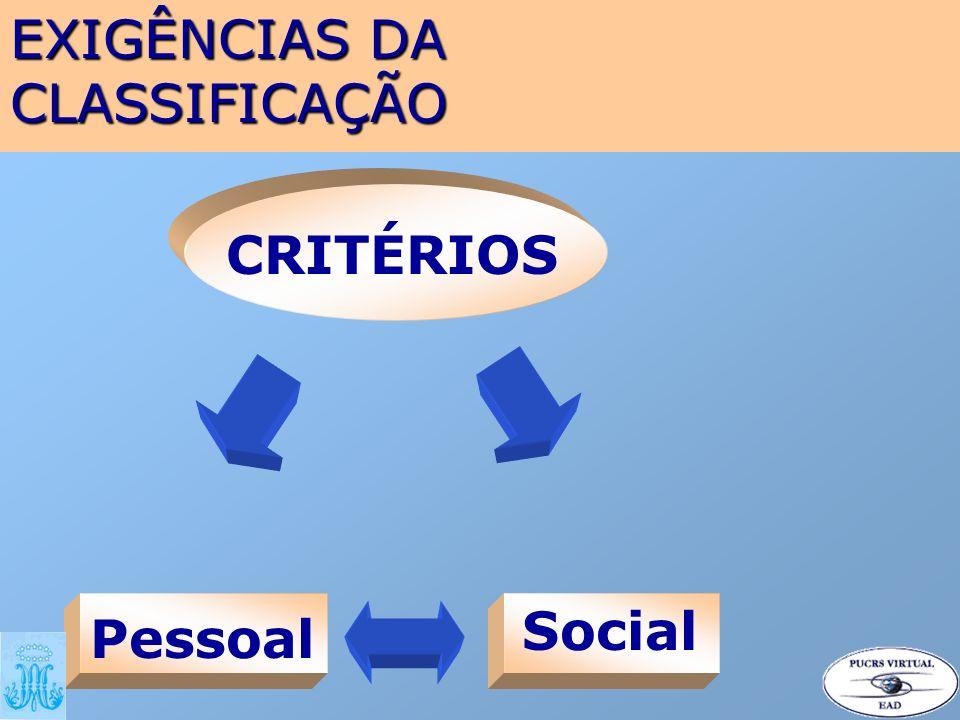 CRITÉRIOS EXIGÊNCIAS DA CLASSIFICAÇÃO Pessoal Social
