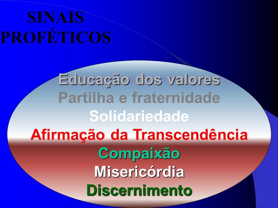 SINAIS PROFÉTICOS Educação dos valores Partilha e fraternidade Solidariedade Afirmação da Transcendência Compaixão Misericórdia Discernimento