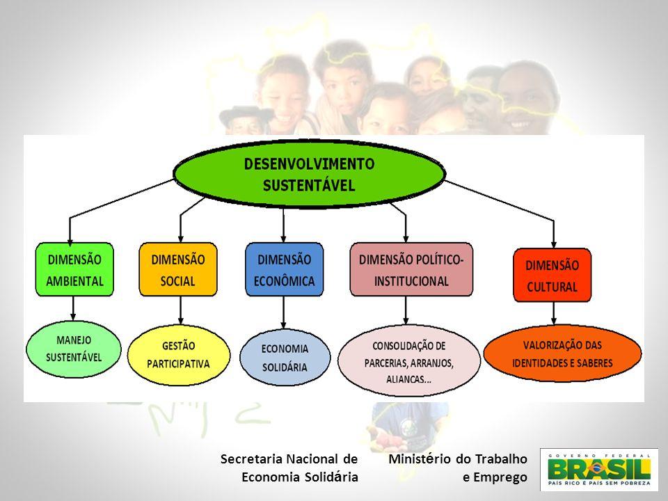 Secretaria Nacional de Economia Solid á ria Minist é rio do Trabalho e Emprego