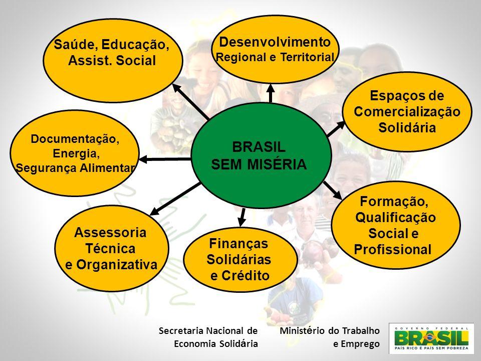 Espaços de Comercialização Solidária Desenvolvimento Regional e Territorial Finanças Solidárias e Crédito Saúde, Educação, Assist. Social Formação, Qu