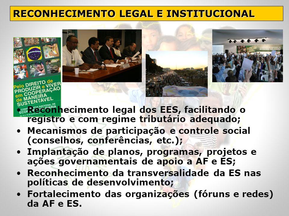 RECONHECIMENTO LEGAL E INSTITUCIONAL Reconhecimento legal dos EES, facilitando o registro e com regime tributário adequado; Mecanismos de participação