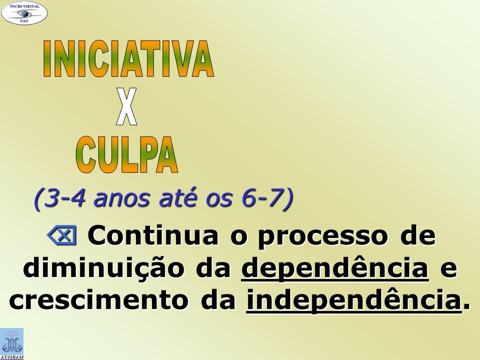 Continua o processo de diminuição da dependência e crescimento da independência. Continua o processo de diminuição da dependência e crescimento da ind