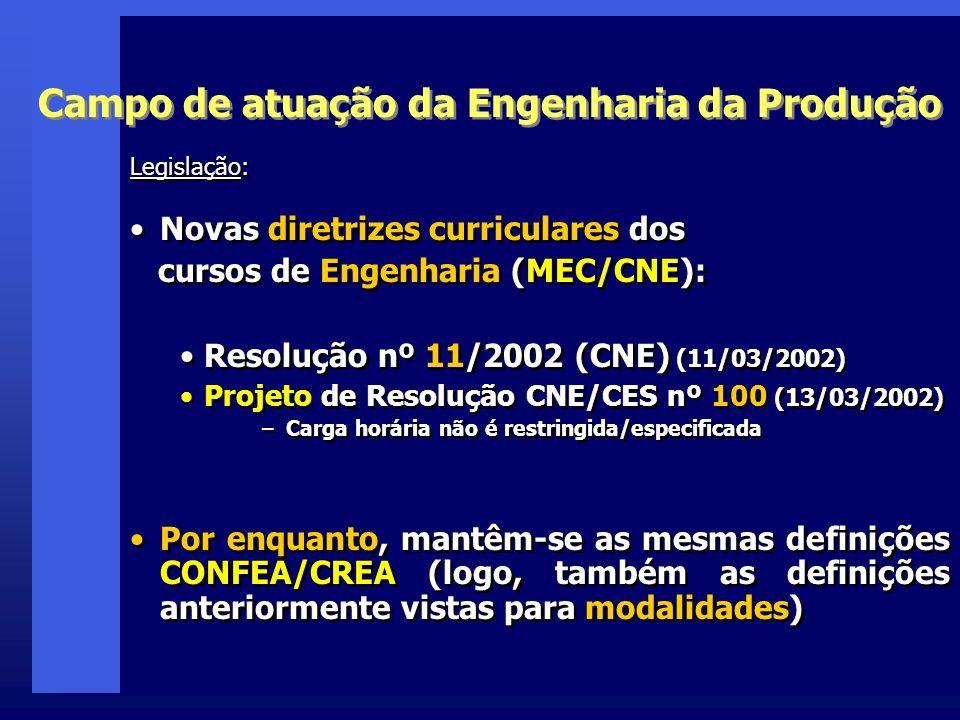 Legislação: Novas diretrizes curriculares dos cursos de Engenharia (MEC/CNE): Resolução nº 11/2002 (CNE) (11/03/2002) Projeto de Resolução CNE/CES nº 100 (13/03/2002) –Carga horária não é restringida/especificada Por enquanto, mantêm-se as mesmas definições CONFEA/CREA (logo, também as definições anteriormente vistas para modalidades) Legislação: Novas diretrizes curriculares dos cursos de Engenharia (MEC/CNE): Resolução nº 11/2002 (CNE) (11/03/2002) Projeto de Resolução CNE/CES nº 100 (13/03/2002) –Carga horária não é restringida/especificada Por enquanto, mantêm-se as mesmas definições CONFEA/CREA (logo, também as definições anteriormente vistas para modalidades)
